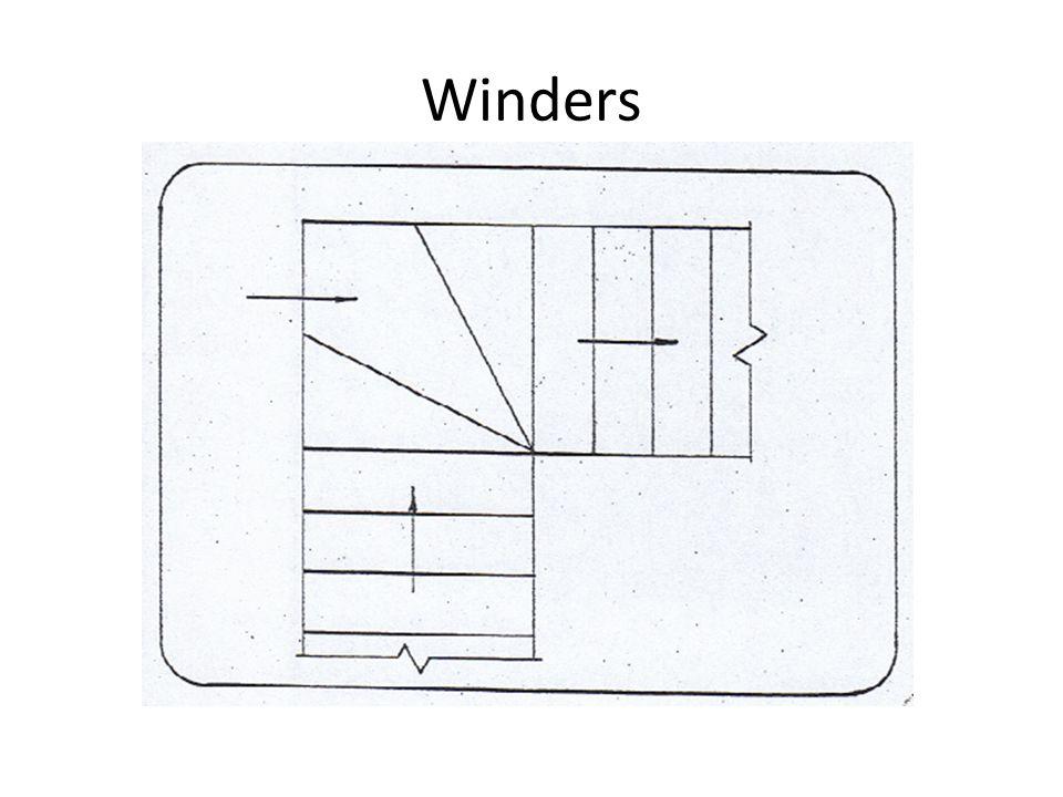 Winders