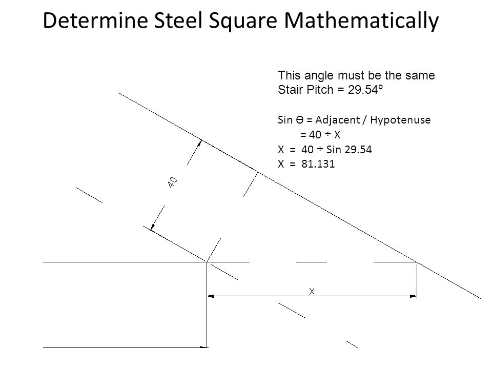 Determine Steel Square Mathematically This angle must be the same Stair Pitch = 29.54 ⁰ Sin Ѳ = Adjacent / Hypotenuse = 40 ÷ X X = 40 ÷ Sin 29.54 X = 81.131