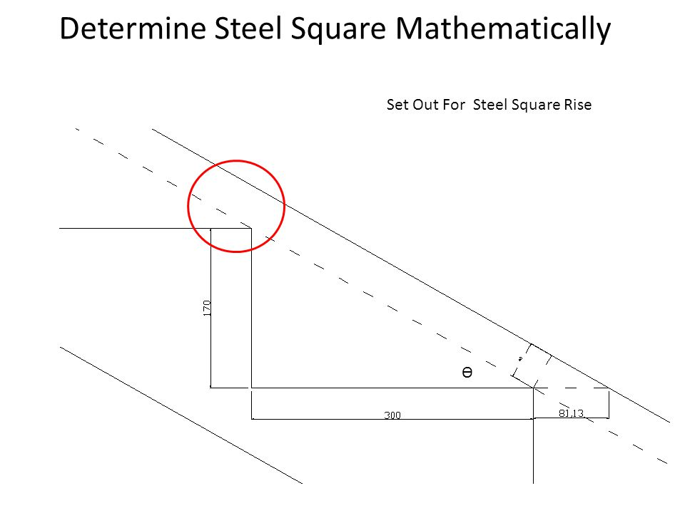 Determine Steel Square Mathematically Set Out For Steel Square Rise Ѳ