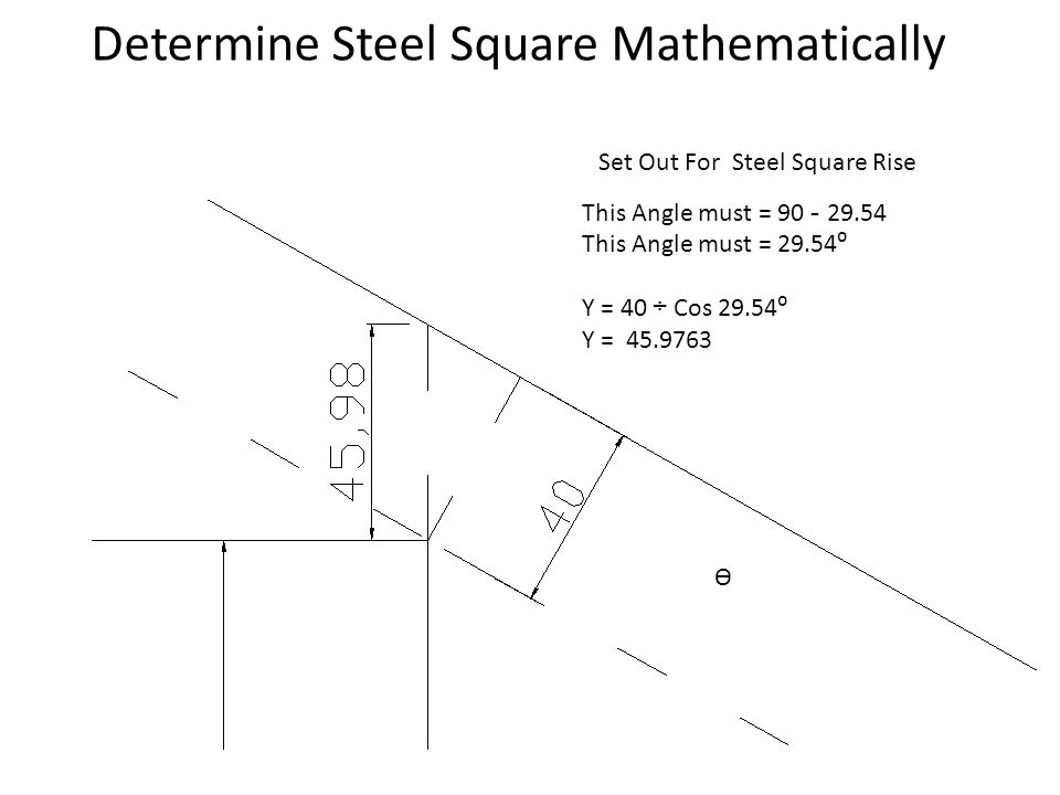 Determine Steel Square Mathematically Set Out For Steel Square Rise Ѳ This Angle must = 90 - 29.54 This Angle must = 29.54⁰ Y = 40 ÷ Cos 29.54⁰ Y = 45.9763