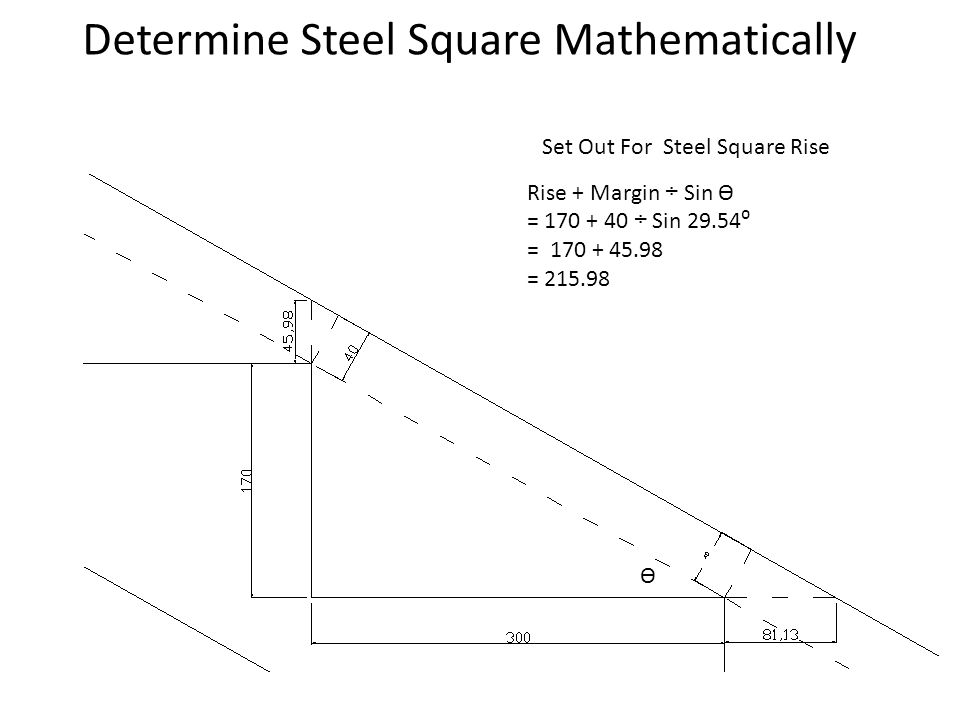 Determine Steel Square Mathematically Set Out For Steel Square Rise Ѳ Rise + Margin ÷ Sin Ѳ = 170 + 40 ÷ Sin 29.54⁰ = 170 + 45.98 = 215.98