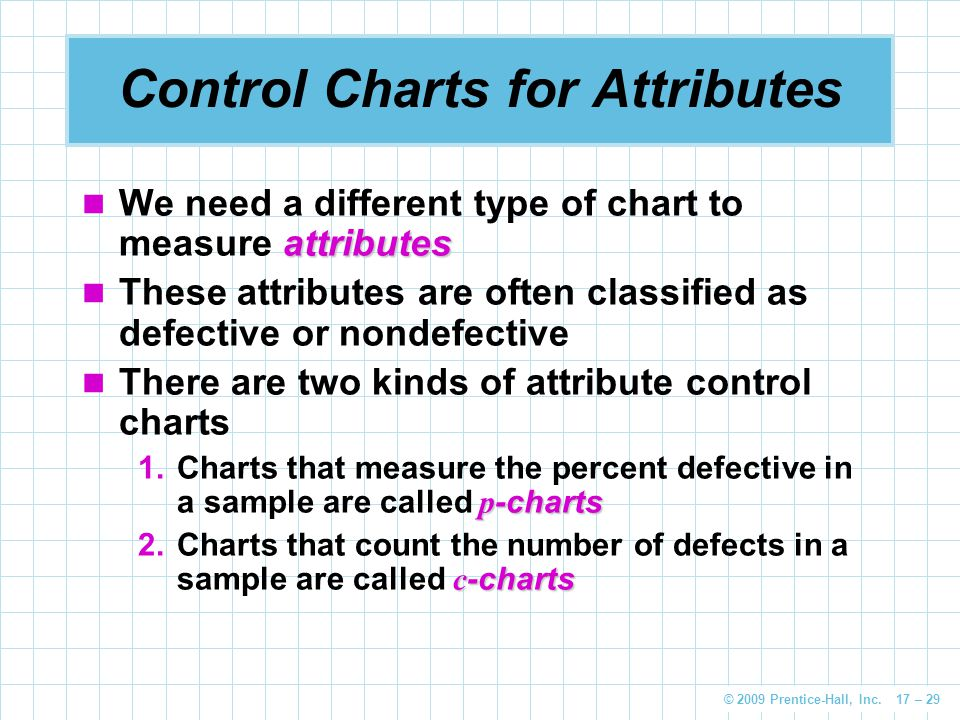 © 2009 Prentice-Hall, Inc. 17 – 29 Control Charts for Attributes attributes We need a different type of chart to measure attributes These attributes a