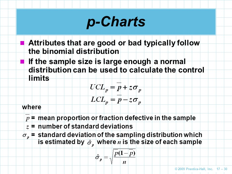 © 2009 Prentice-Hall, Inc. 17 – 30 p-Charts Attributes that are good or bad typically follow the binomial distribution If the sample size is large eno