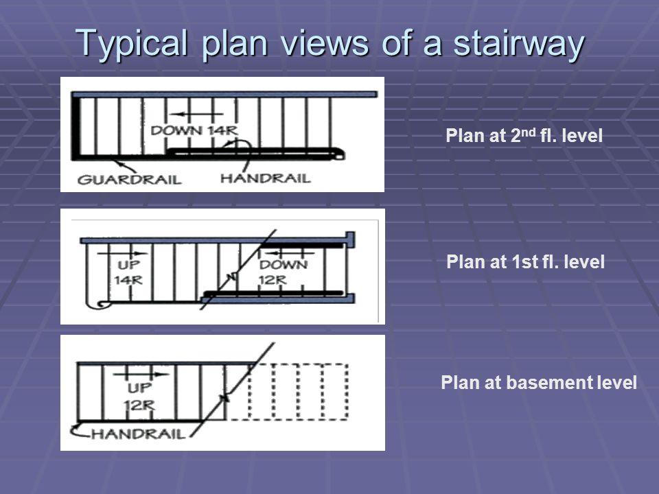 Typical plan views of a stairway Plan at 2 nd fl. level Plan at 1st fl.