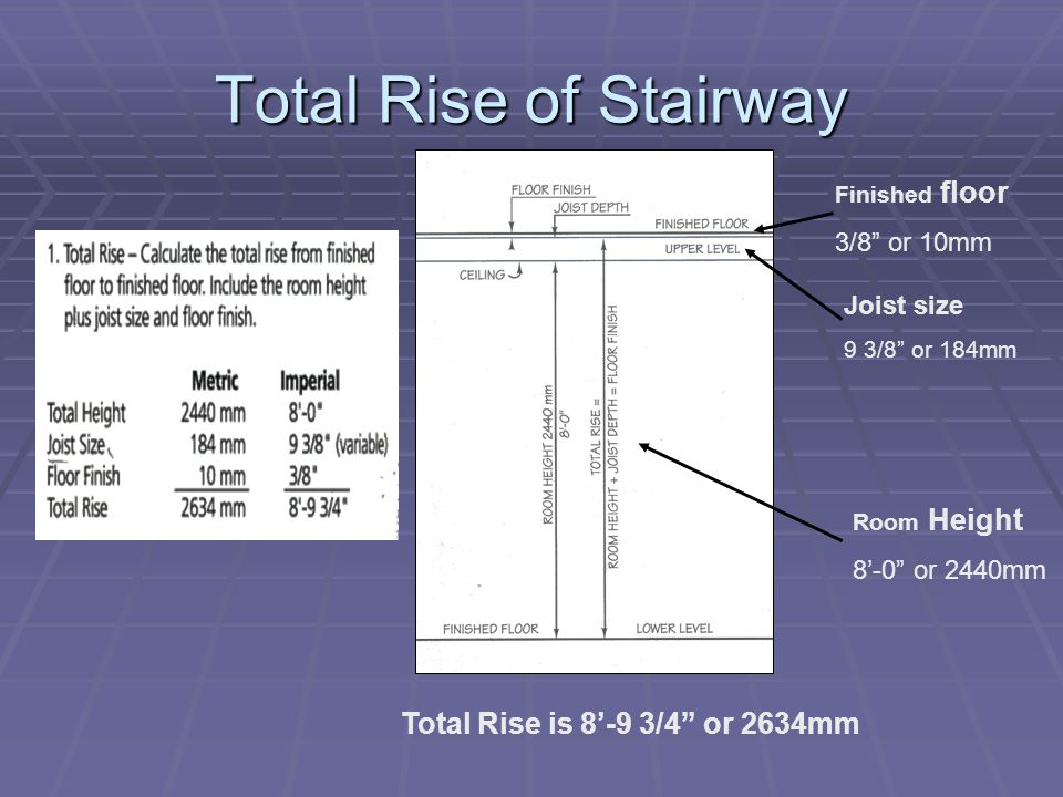 Total Rise of Stairway Finished floor 3/8 or 10mm Joist size 9 3/8 or 184mm Room Height 8'-0 or 2440mm Total Rise is 8'-9 3/4 or 2634mm