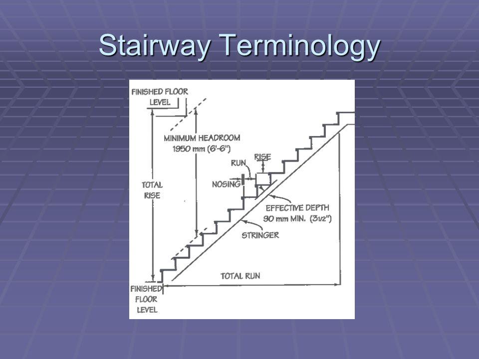Stairway Terminology