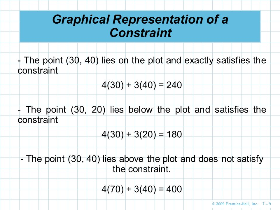 © 2009 Prentice-Hall, Inc. 7 – 9 Graphical Representation of a Constraint - The point (30, 40) lies on the plot and exactly satisfies the constraint 4
