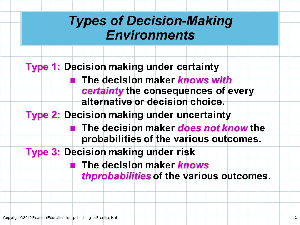 Copyright ©2012 Pearson Education, Inc. publishing as Prentice Hall 3-5 Types of Decision-Making Environments Type 1: Type 1:Decision making under cer