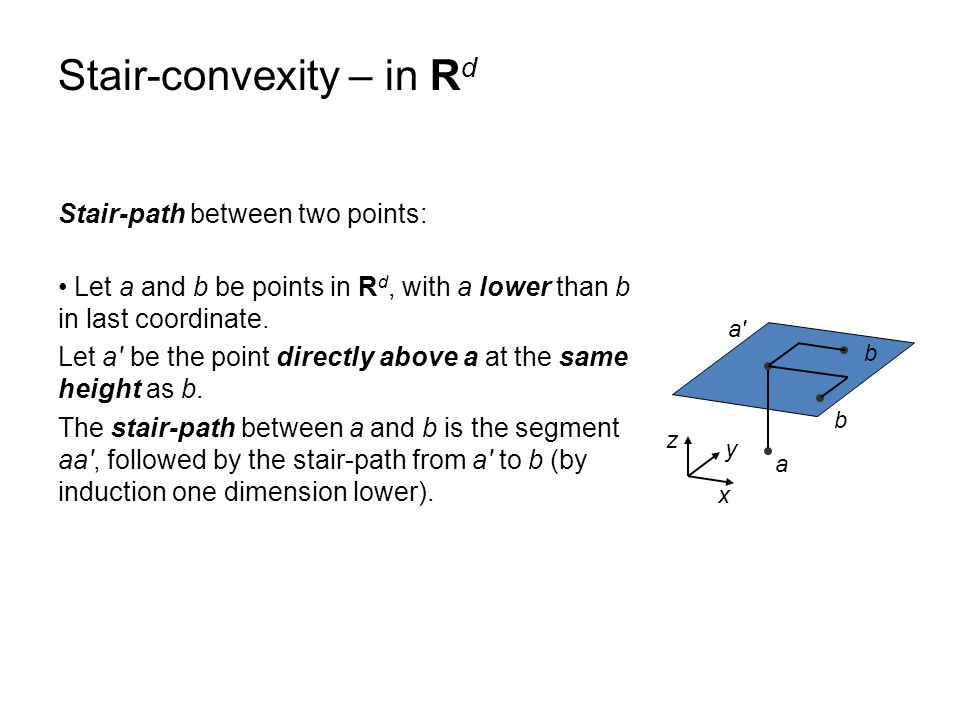 Stair-convexity – in R d Stair-path between two points: Let a and b be points in R d, with a lower than b in last coordinate. Let a' be the point dire