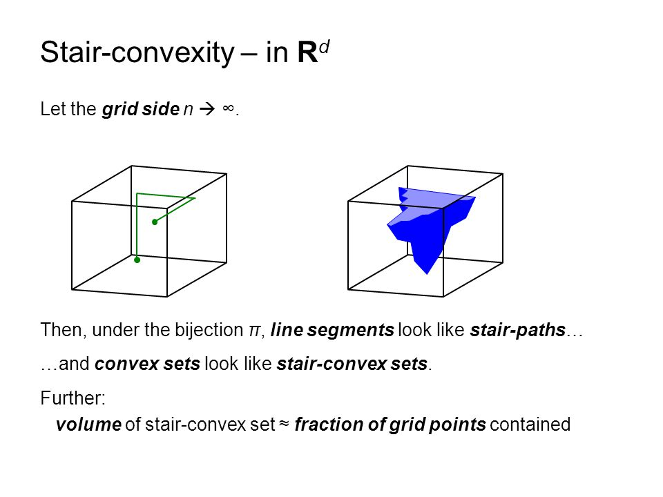Stair-convexity – in R d Let the grid side n  ∞.