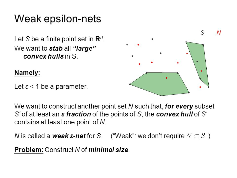 "Weak epsilon-nets Let S be a finite point set in R d. We want to stab all ""large"" convex hulls in S. We want to construct another point set N such tha"