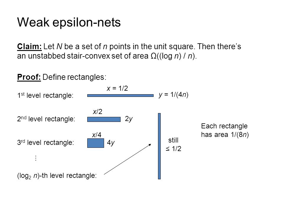 Weak epsilon-nets Claim: Let N be a set of n points in the unit square.