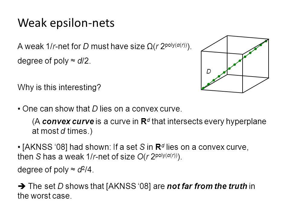 Weak epsilon-nets D A weak 1/r-net for D must have size Ω(r 2 poly(α(r)) ).