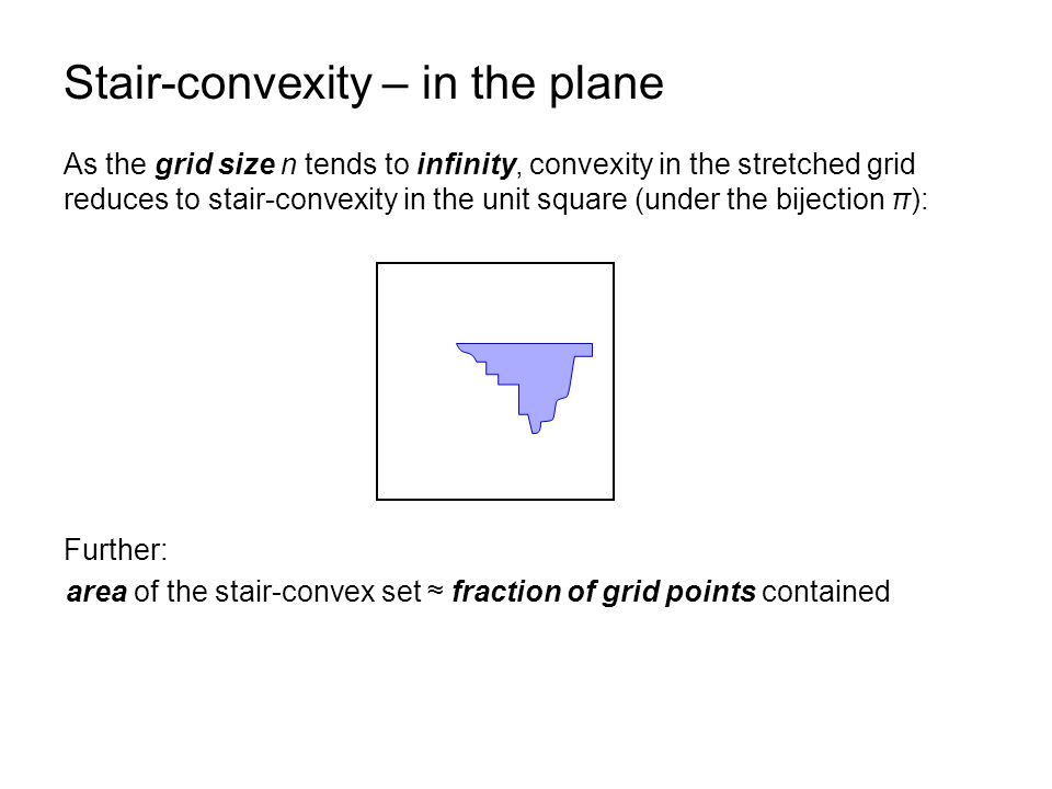Stair-convexity – in the plane As the grid size n tends to infinity, convexity in the stretched grid reduces to stair-convexity in the unit square (un