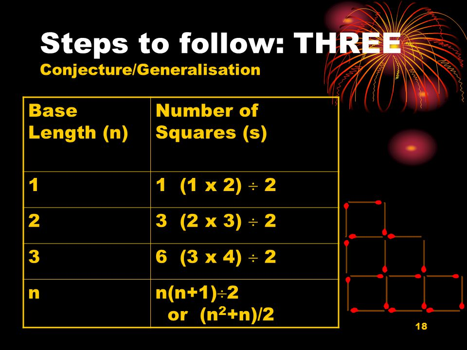18 Steps to follow: THREE Conjecture/Generalisation Base Length (n) Number of Squares (s) 11 (1 x 2)  2 23 (2 x 3)  2 36 (3 x 4)  2 nn(n+1)  2 or (n 2 +n)/2