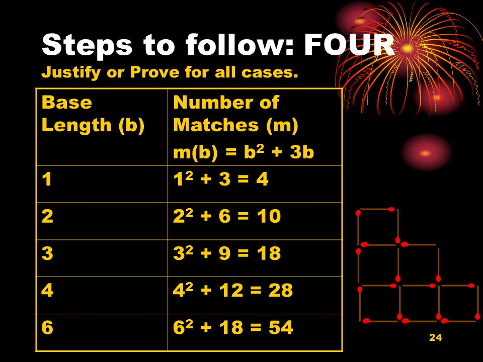 24 Steps to follow: FOUR Justify or Prove for all cases.