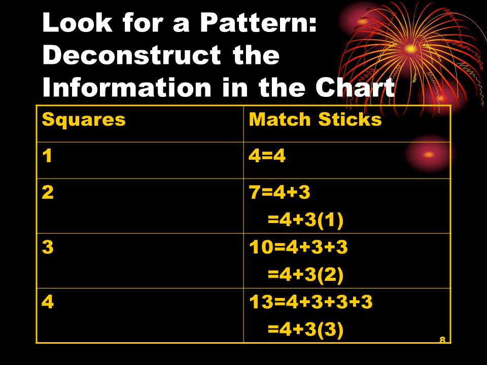 9 Make a Generalization SquaresMatch Sticks 14=4 27=4+3 =4+3(1) 310=4+3+3 =4+3(2) 413=4+3+3+3 =4+3(3) n4+3(n-1)