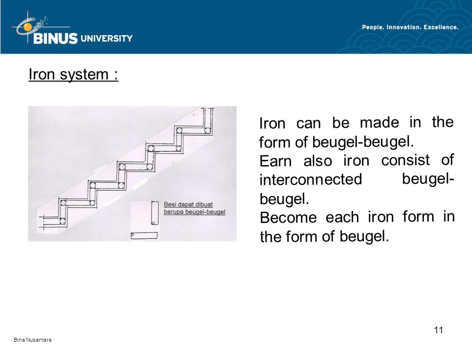 Bina Nusantara 11 Iron system : Iron can be made in the form of beugel-beugel. Earn also iron consist of interconnected beugel- beugel. Become each ir
