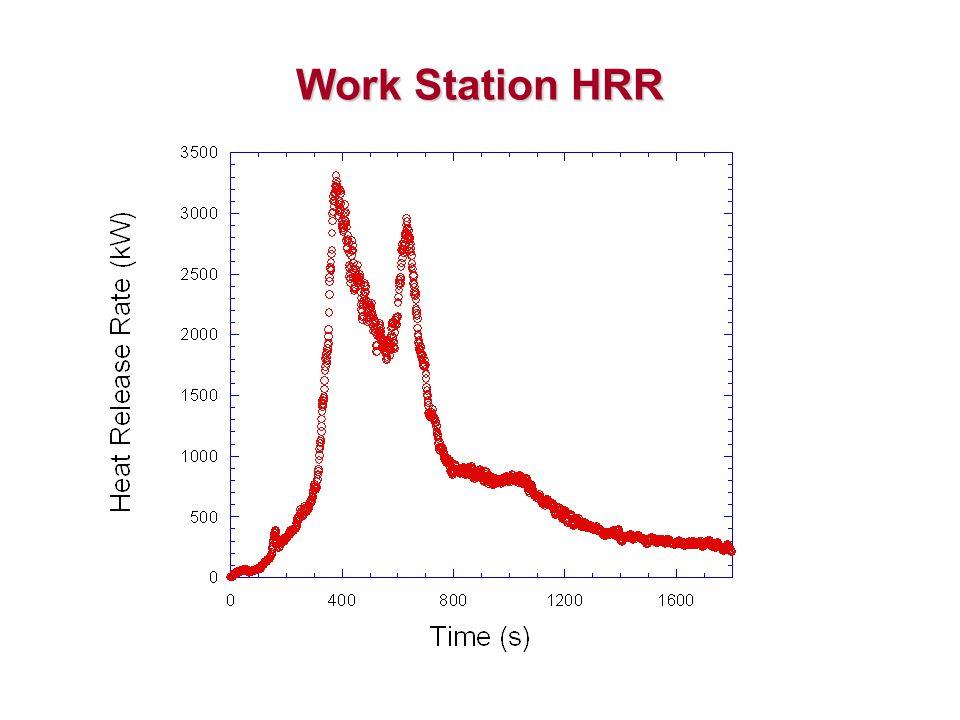 Work Station HRR