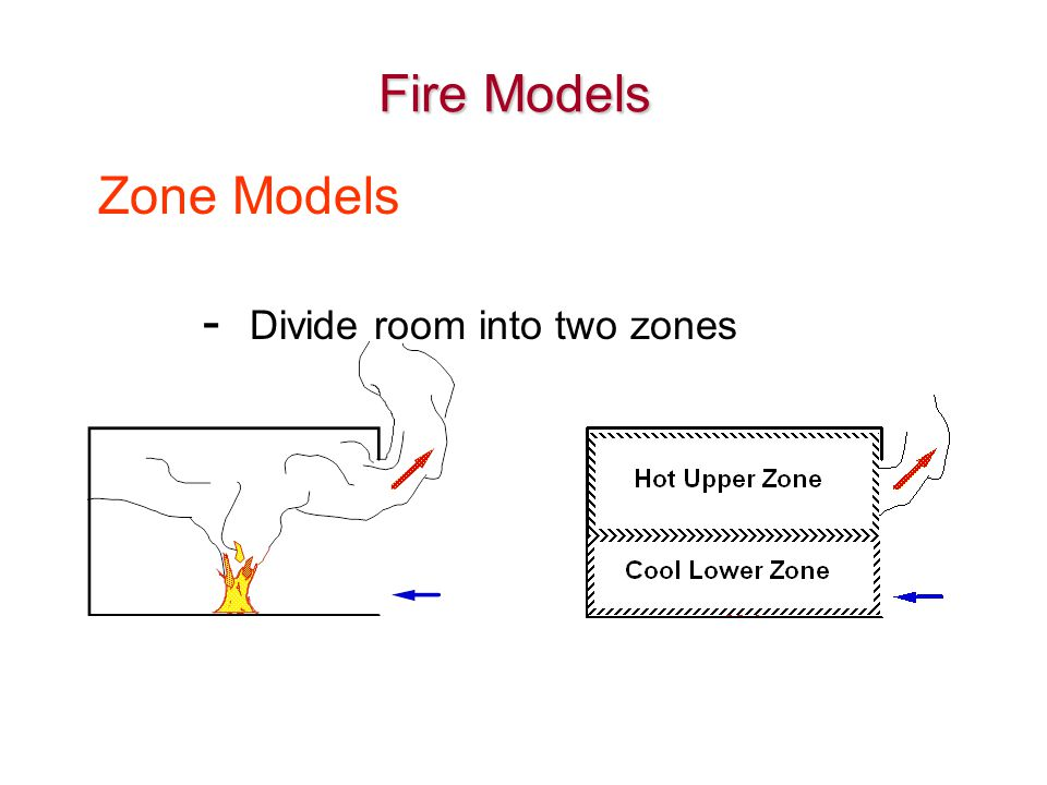 Fire Models Zone Models - Divide room into two zones