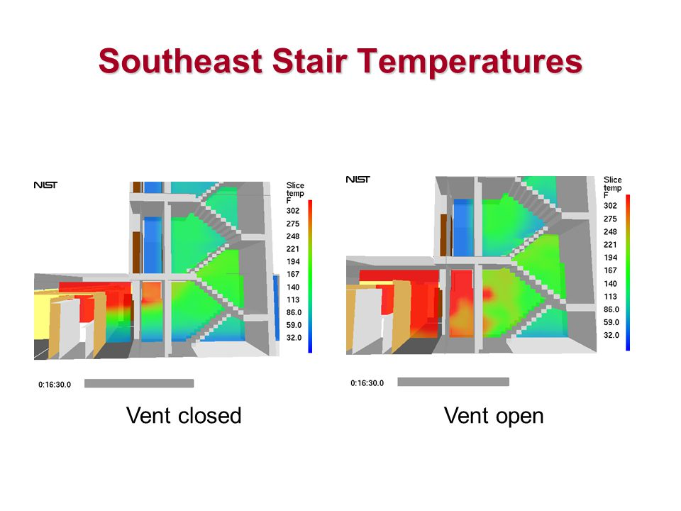 Southeast Stair Temperatures Vent closedVent open