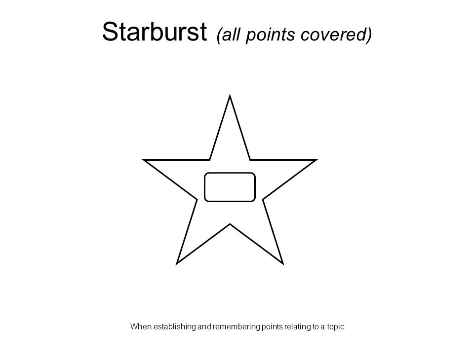 Starburst (all points covered) When establishing and remembering points relating to a topic
