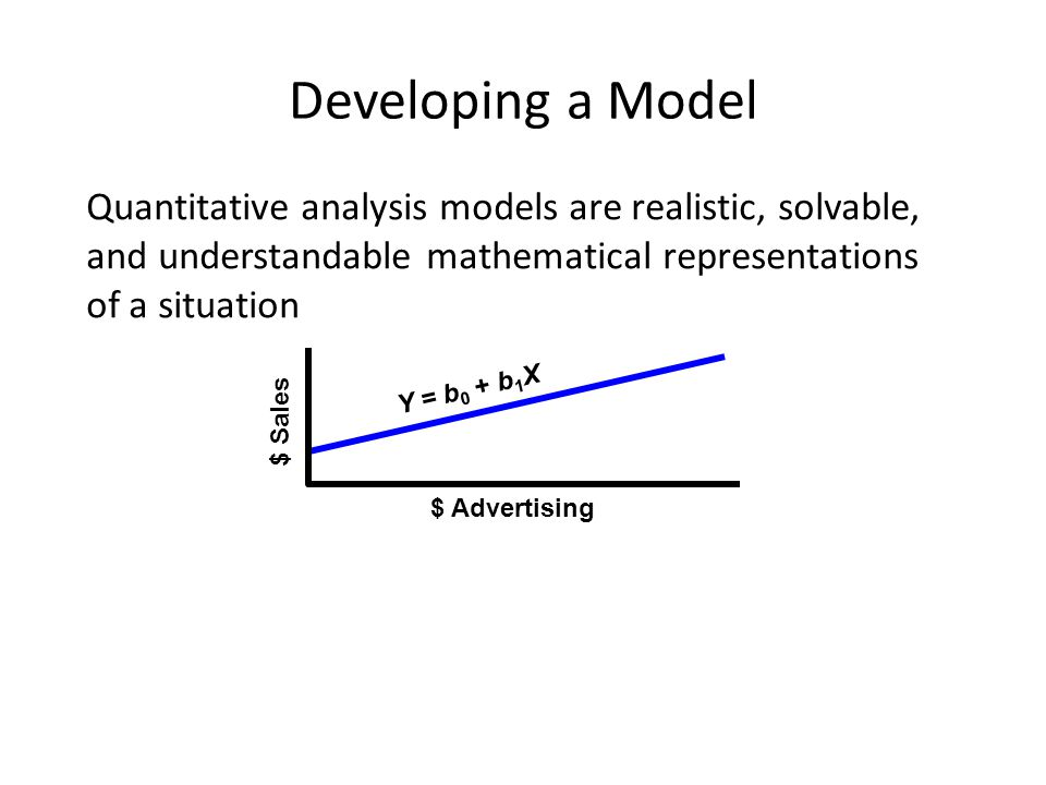 Developing a Model Quantitative analysis models are realistic, solvable, and understandable mathematical representations of a situation $ Advertising