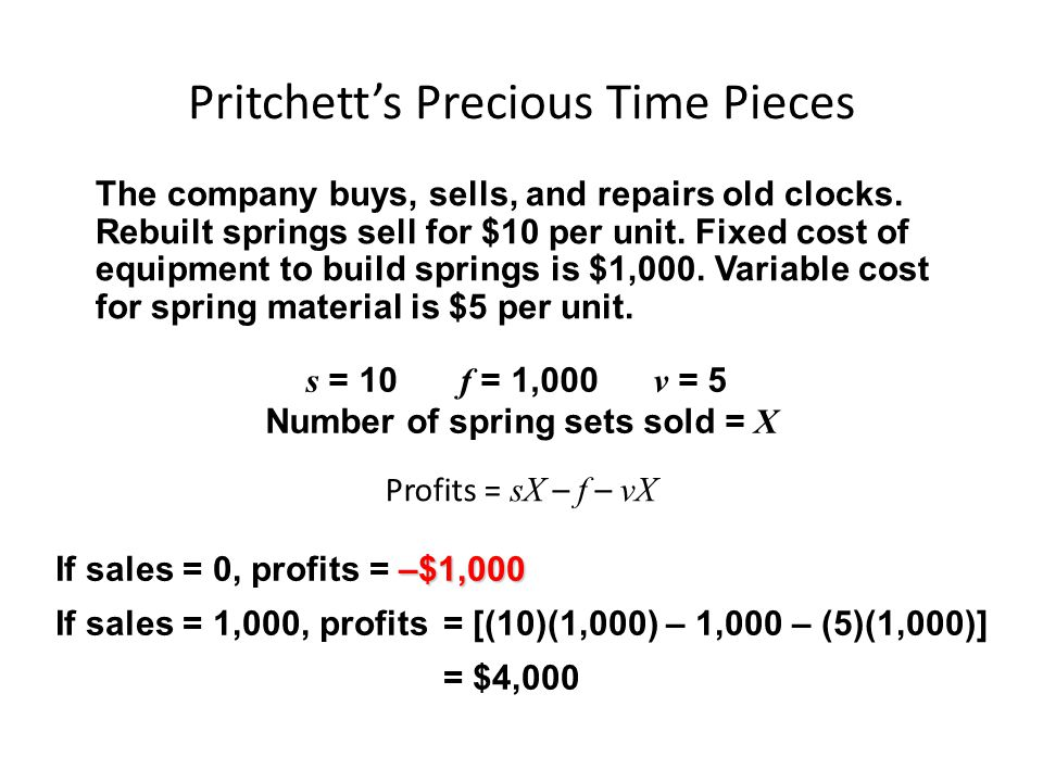 Pritchett's Precious Time Pieces Profits = sX – f – vX The company buys, sells, and repairs old clocks. Rebuilt springs sell for $10 per unit. Fixed c