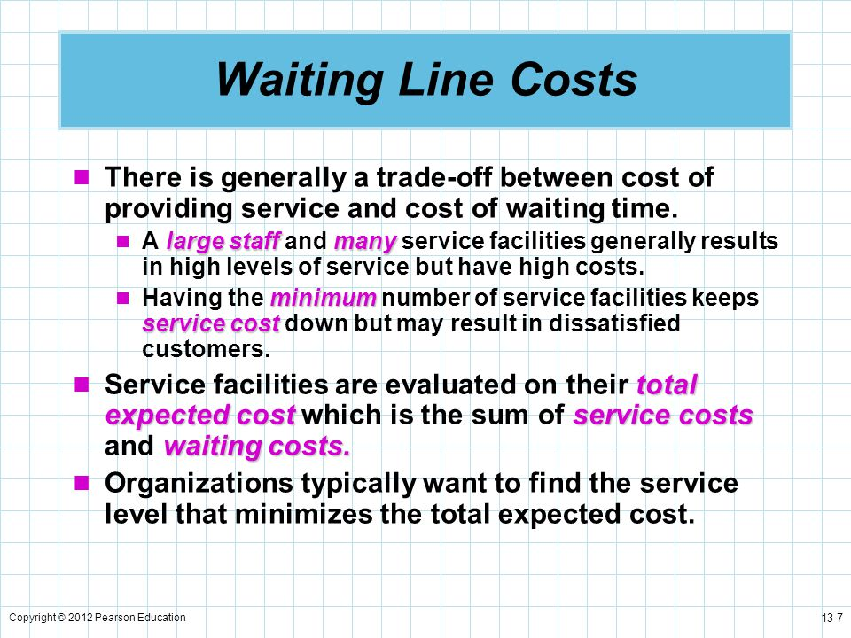 Copyright © 2012 Pearson Education 13-8 Queuing Costs and Service Levels Figure 13.1