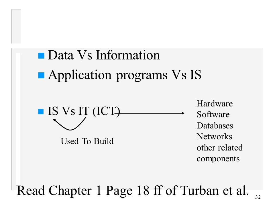 32 n Data Vs Information n Application programs Vs IS n IS Vs IT (ICT) Used To Build Hardware Software Databases Networks other related components Rea