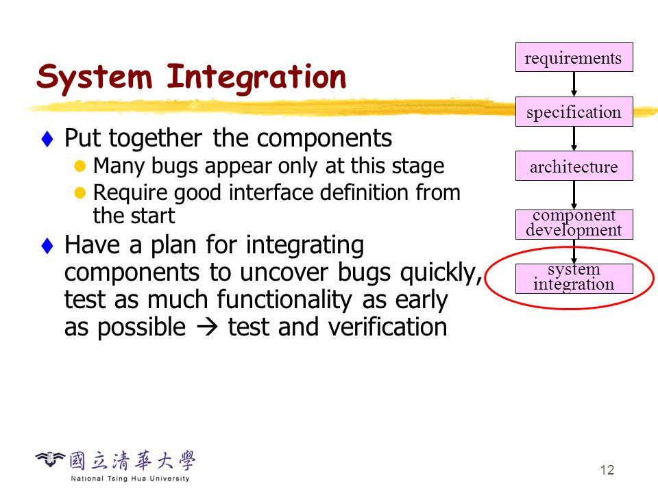 12 System Integration  Put together the components Many bugs appear only at this stage Require good interface definition from the start  Have a plan