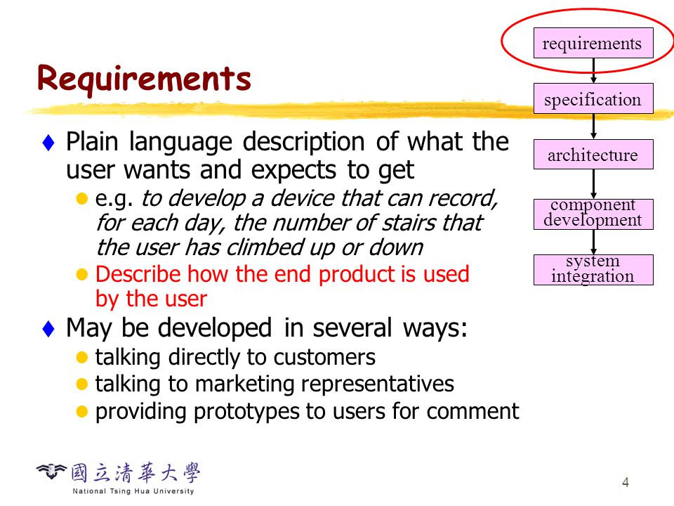 4 Requirements  Plain language description of what the user wants and expects to get e.g. to develop a device that can record, for each day, the numb