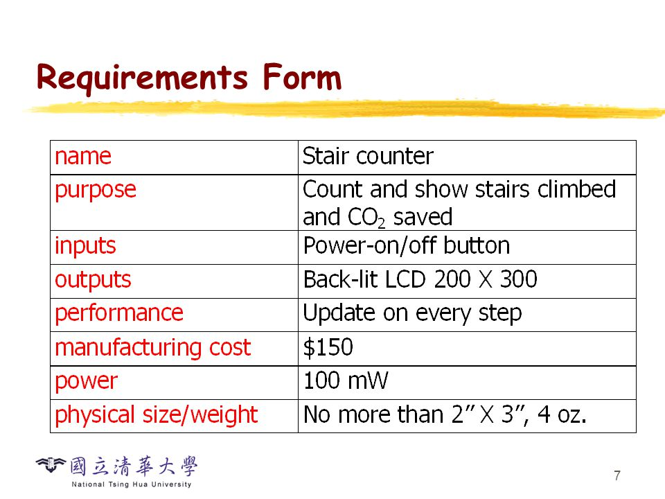 7 Requirements Form