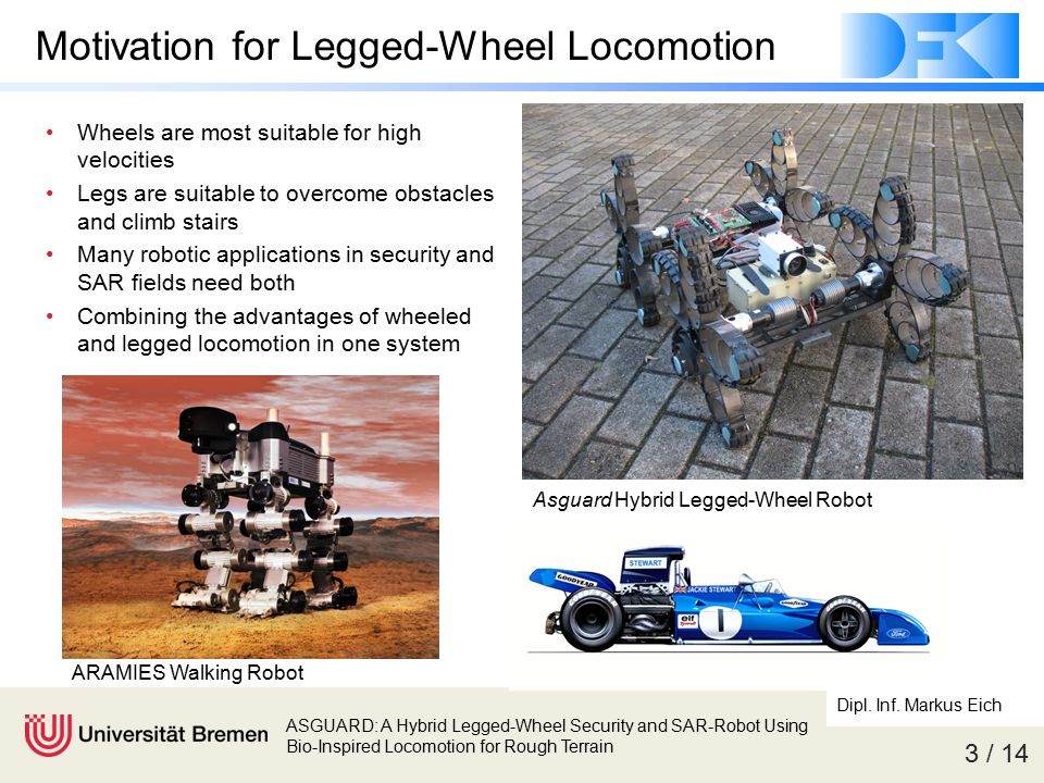 3 / 14 ASGUARD: A Hybrid Legged-Wheel Security and SAR-Robot Using Bio-Inspired Locomotion for Rough Terrain Dipl. Inf. Markus Eich Motivation for Leg
