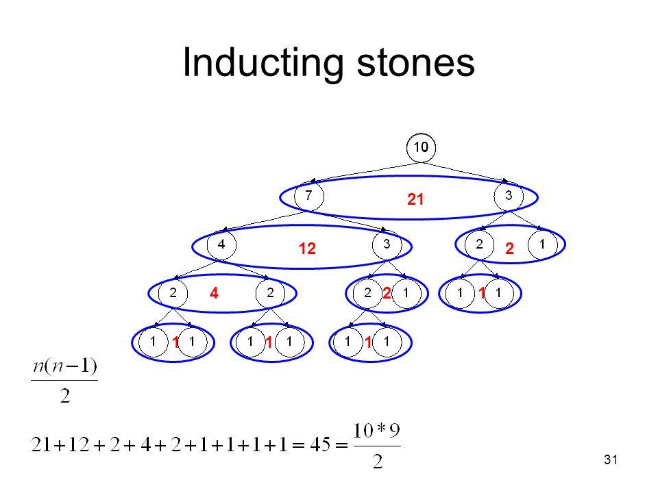 31 21 12 2 4 2 1 1 1 1 Inducting stones 10