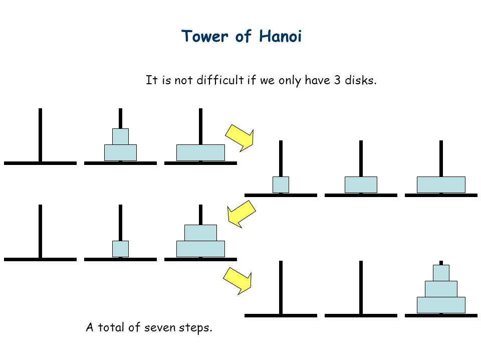 Tower of Hanoi Can you write a program to solve this problem? Think recursively!