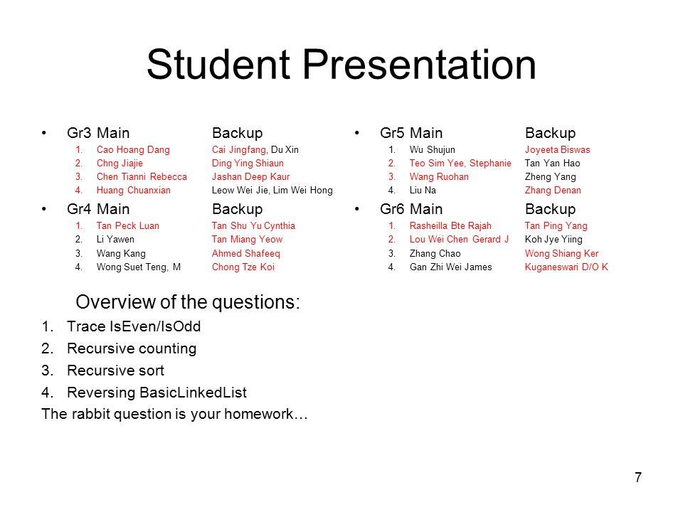 Student Presentation Gr3MainBackup 1.Cao Hoang DangCai Jingfang, Du Xin 2.Chng Jiajie Ding Ying Shiaun 3.Chen Tianni Rebecca Jashan Deep Kaur 4.Huang ChuanxianLeow Wei Jie, Lim Wei Hong Gr4MainBackup 1.Tan Peck LuanTan Shu Yu Cynthia 2.Li YawenTan Miang Yeow 3.Wang KangAhmed Shafeeq 4.Wong Suet Teng, MChong Tze Koi Overview of the questions: 1.Trace IsEven/IsOdd 2.Recursive counting 3.Recursive sort 4.Reversing BasicLinkedList The rabbit question is your homework… Gr5MainBackup 1.Wu ShujunJoyeeta Biswas 2.Teo Sim Yee, Stephanie Tan Yan Hao 3.Wang RuohanZheng Yang 4.Liu Na Zhang Denan Gr6MainBackup 1.Rasheilla Bte RajahTan Ping Yang 2.Lou Wei Chen Gerard JKoh Jye Yiing 3.Zhang ChaoWong Shiang Ker 4.Gan Zhi Wei JamesKuganeswari D/O K 7