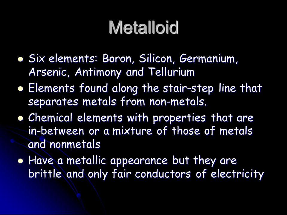 Metalloid Six elements: Boron, Silicon, Germanium, Arsenic, Antimony and Tellurium Six elements: Boron, Silicon, Germanium, Arsenic, Antimony and Tell