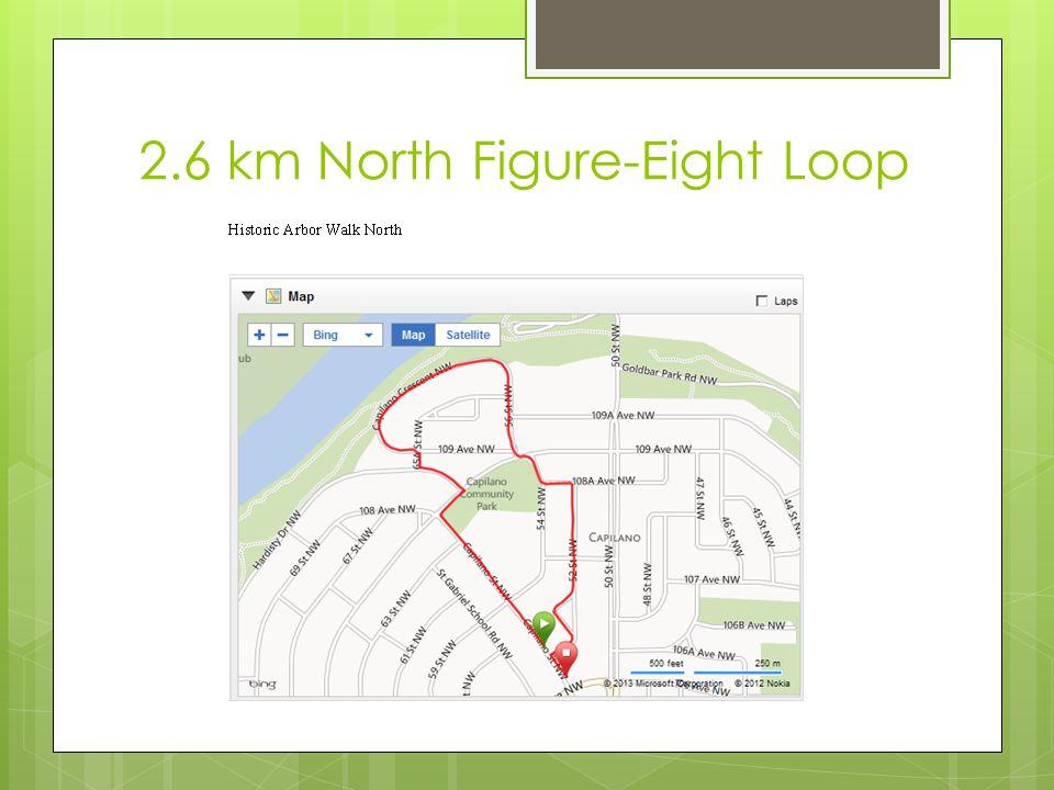 2.6 km North Figure-Eight Loop