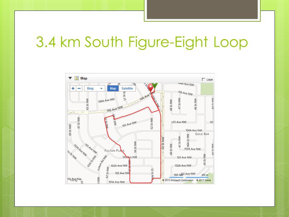 3.4 km South Figure-Eight Loop