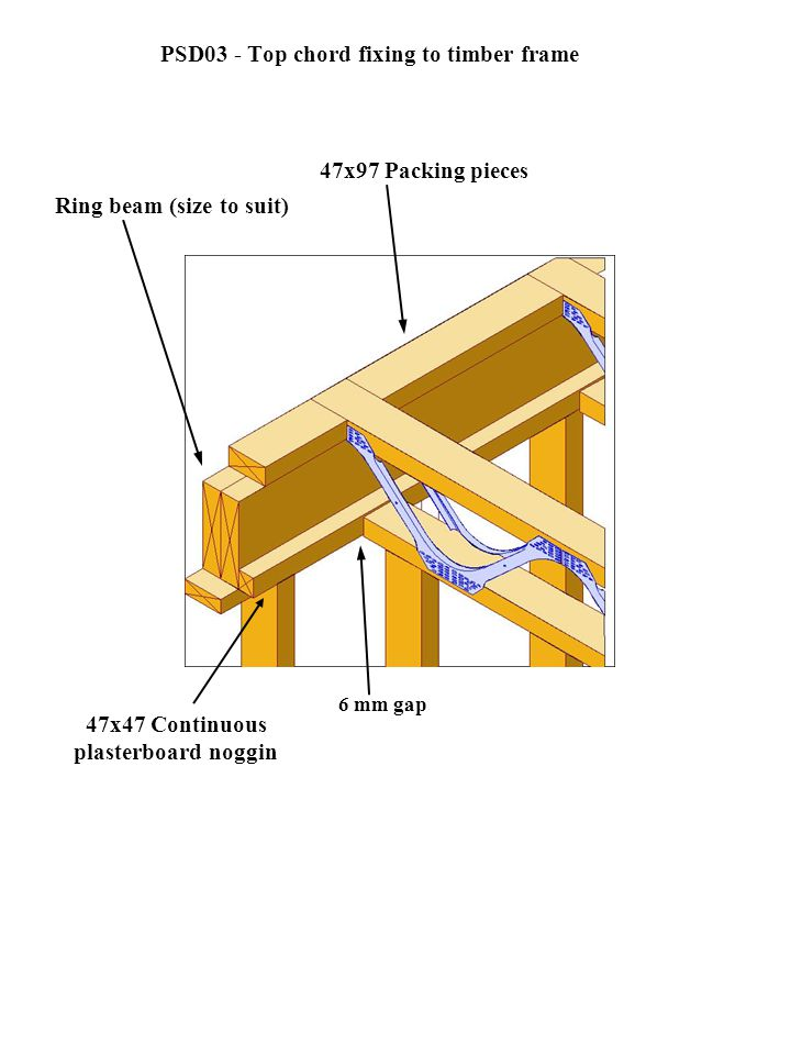 QUINN TRUSS OPEN WEB JOIST SYSTEM TECHNICAL DETAILS. - ppt download