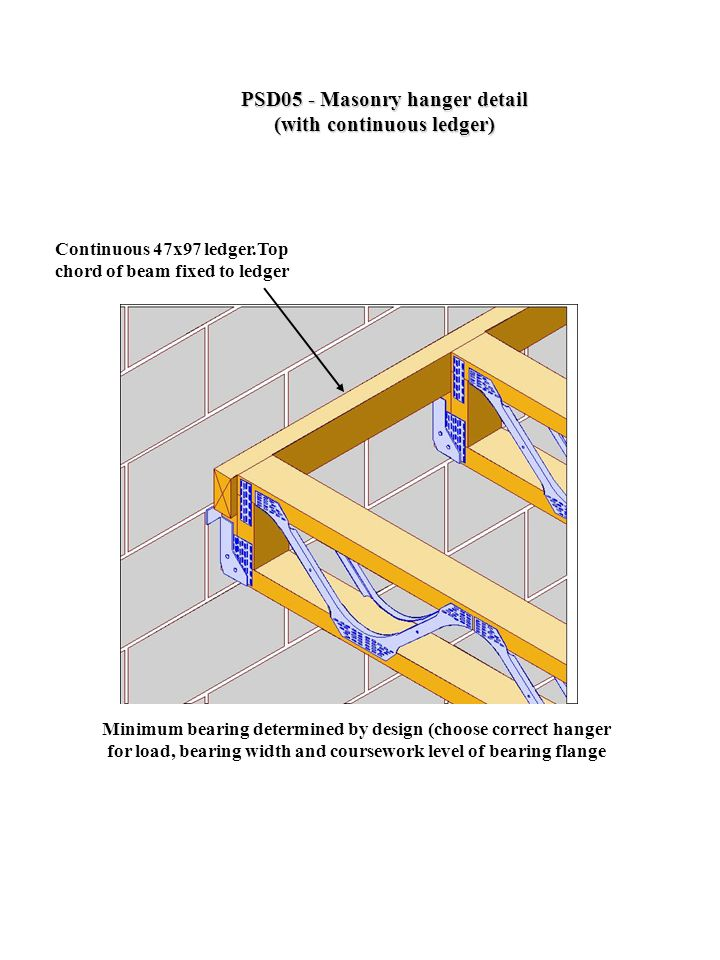 PSD05 - Masonry hanger detail (with continuous ledger) Minimum bearing determined by design (choose correct hanger for load, bearing width and coursework level of bearing flange Continuous 47x97 ledger.Top chord of beam fixed to ledger