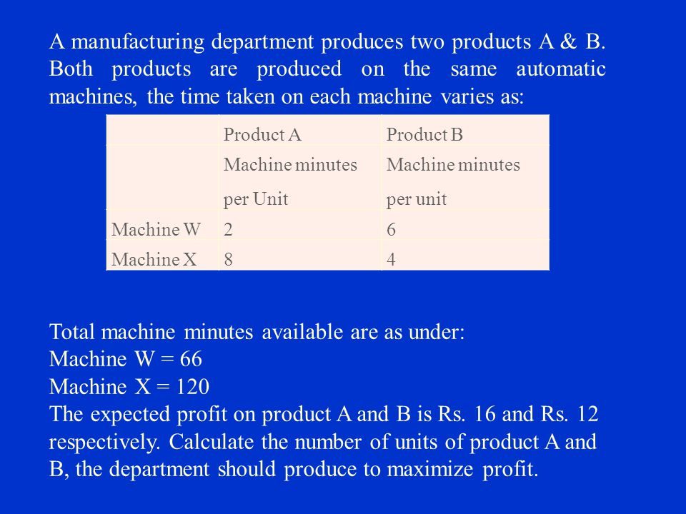 Product AProduct B Machine minutes per Unit Machine minutes per unit Machine W26 Machine X84 A manufacturing department produces two products A & B. B