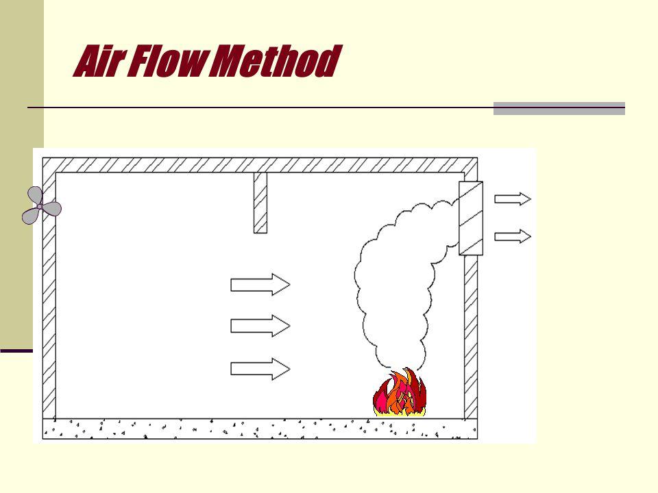 Air Flow Method