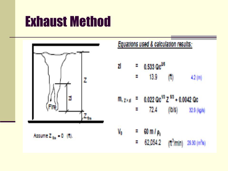 Exhaust Method