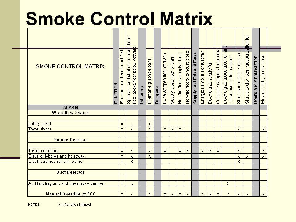 Smoke Control Matrix