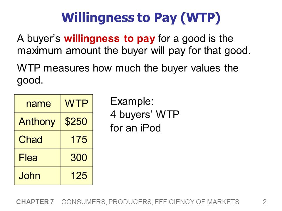 2 CHAPTER 7 CONSUMERS, PRODUCERS, EFFICIENCY OF MARKETS Willingness to Pay (WTP) A buyer's willingness to pay for a good is the maximum amount the buy