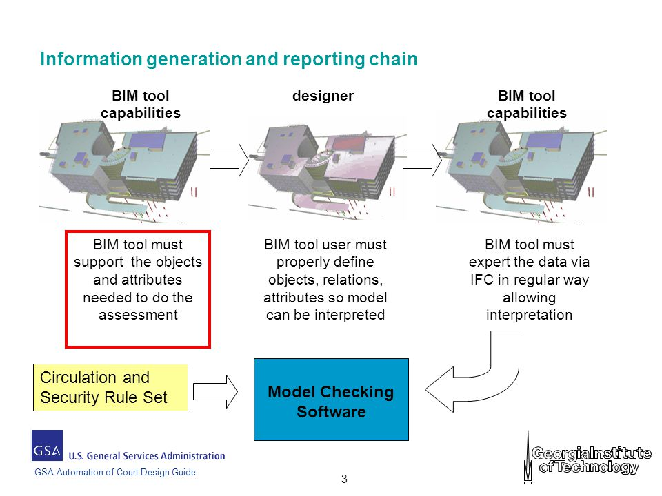 GSA Automation of Court Design Guide 4 5. BIM Criteria and IFC Entities