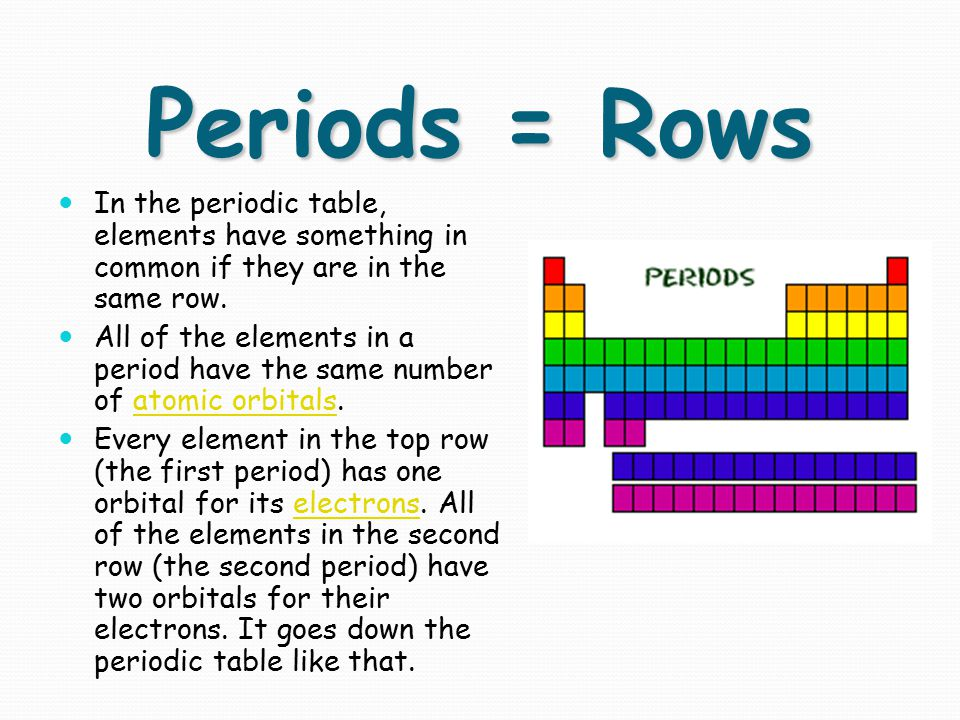 Periods = Rows In the periodic table, elements have something in common if they are in the same row. All of the elements in a period have the same num
