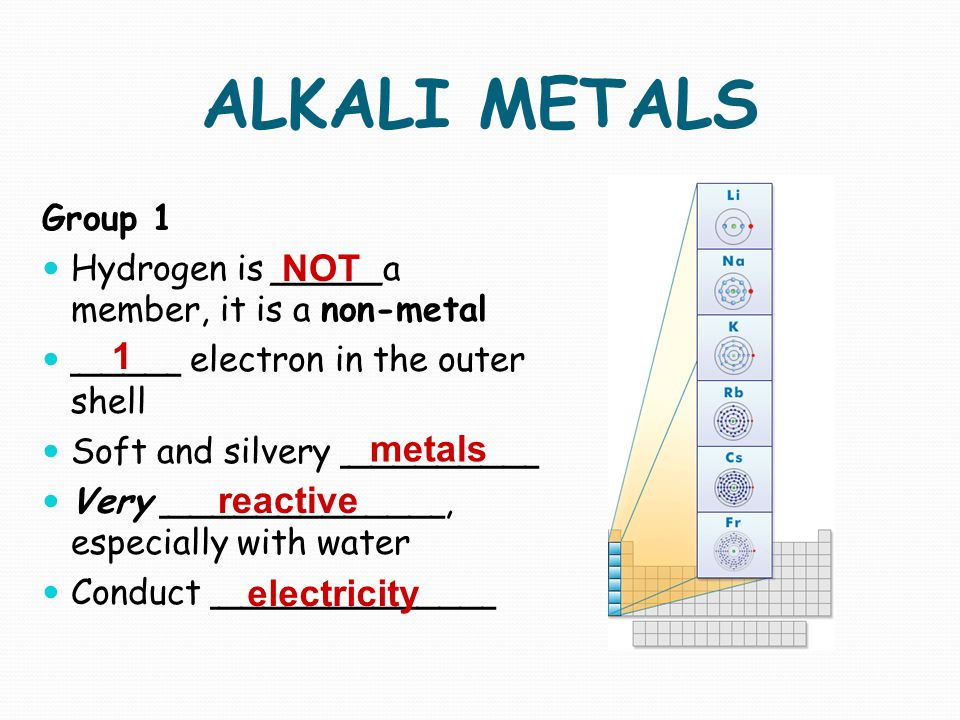ALKALINE EARTH METALS Group 2 ____ electrons in the outer shell White and malleable (able to be ___________ Reactive, but less than Alkali metals Conduct electricity 2 molded